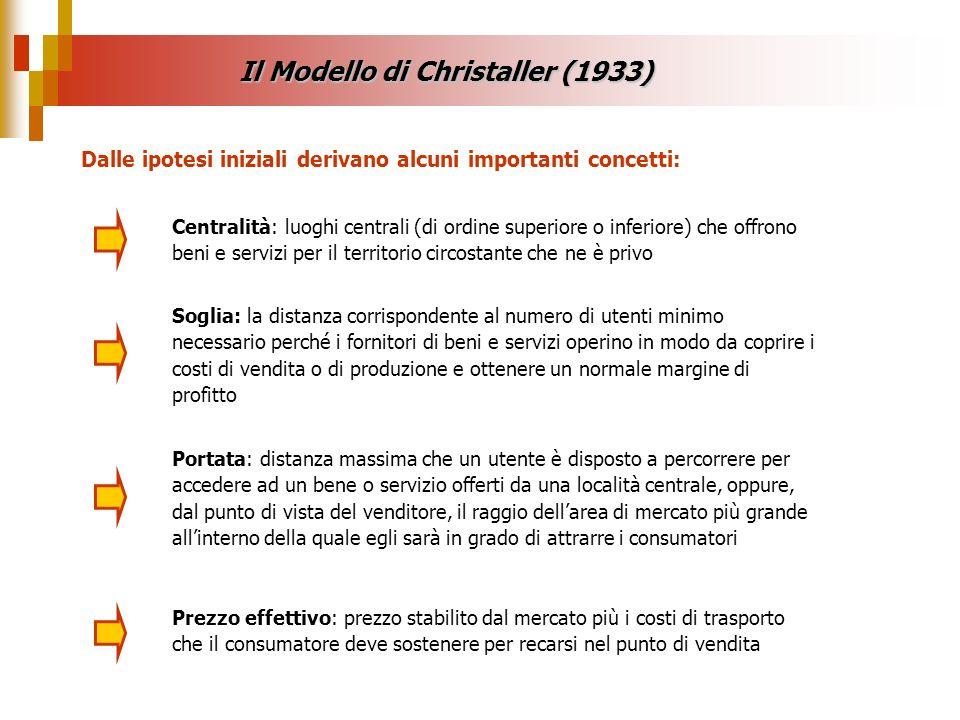 Centralità: luoghi centrali (di ordine superiore o inferiore) che offrono beni e servizi per il territorio circostante che ne è privo Soglia: la dista