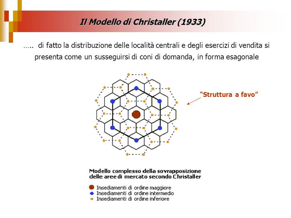 Il Modello di Christaller (1933) ….. di fatto la distribuzione delle località centrali e degli esercizi di vendita si presenta come un susseguirsi di