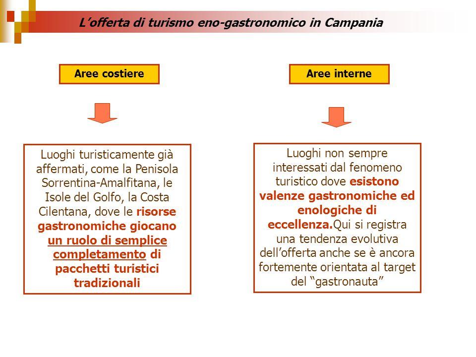 Lofferta di turismo eno-gastronomico in Campania Luoghi turisticamente già affermati, come la Penisola Sorrentina-Amalfitana, le Isole del Golfo, la C