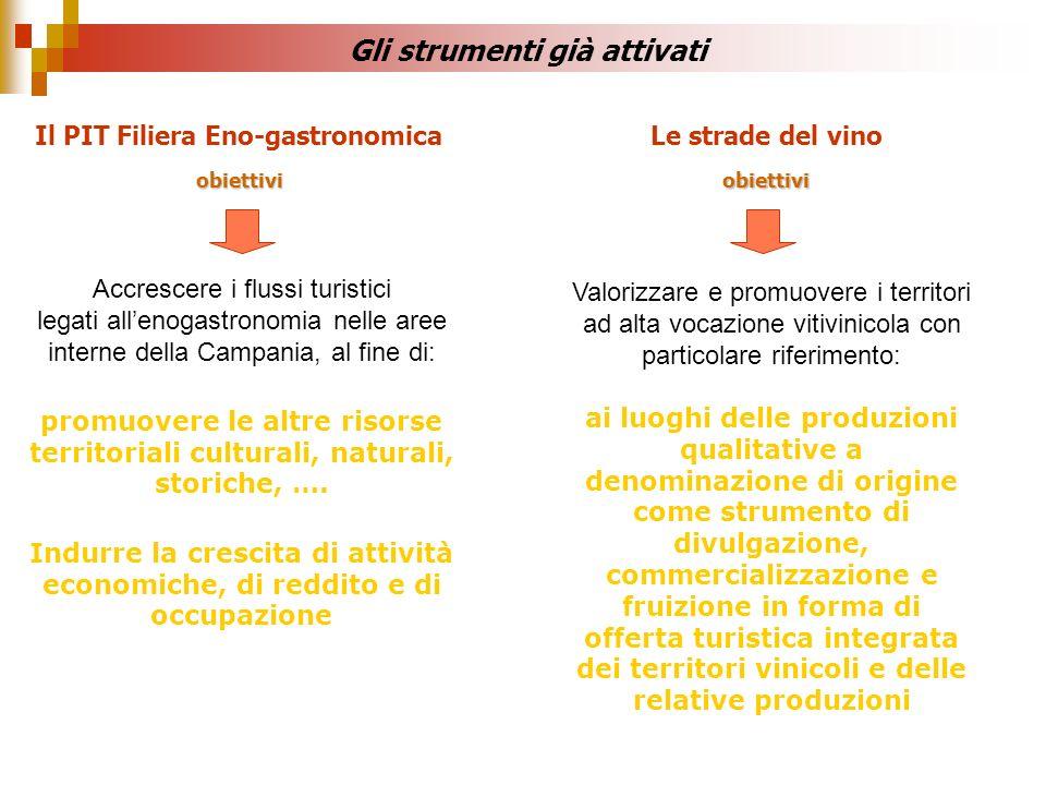 Gli strumenti già attivati Accrescere i flussi turistici legati allenogastronomia nelle aree interne della Campania, al fine di: promuovere le altre r