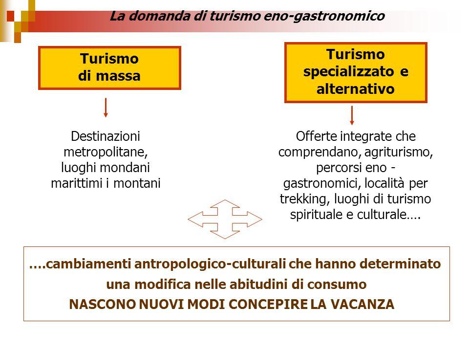 La domanda di turismo eno-gastronomico ….cambiamenti antropologico-culturali che hanno determinato una modifica nelle abitudini di consumo NASCONO NUO