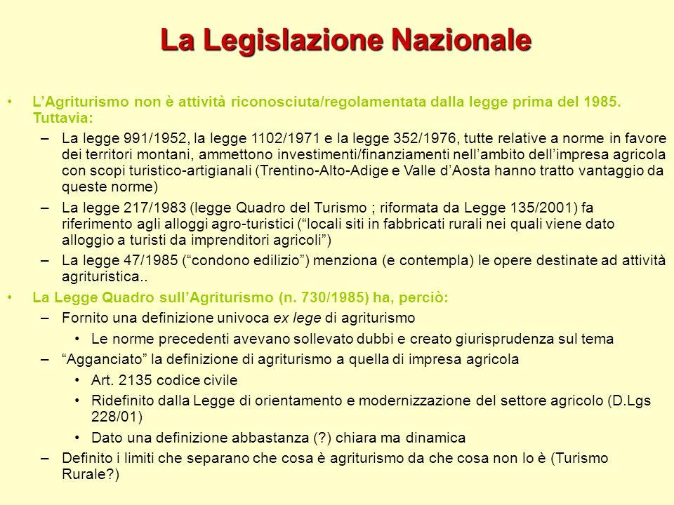 La Legislazione Nazionale LAgriturismo non è attività riconosciuta/regolamentata dalla legge prima del 1985. Tuttavia: –La legge 991/1952, la legge 11