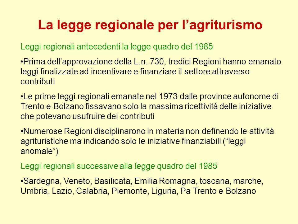 La legge regionale per lagriturismo Leggi regionali antecedenti la legge quadro del 1985 Prima dellapprovazione della L.n. 730, tredici Regioni hanno