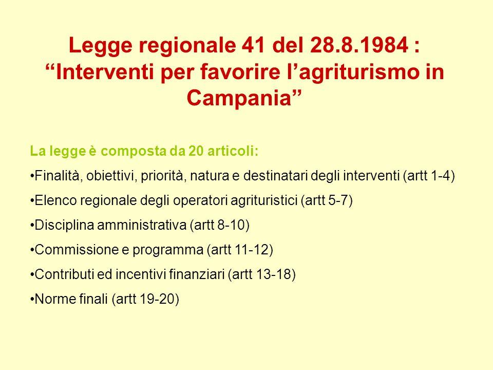 Legge regionale 41 del 28.8.1984 : Interventi per favorire lagriturismo in Campania La legge è composta da 20 articoli: Finalità, obiettivi, priorità,