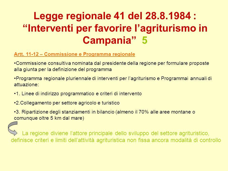 Legge regionale 41 del 28.8.1984 : Interventi per favorire lagriturismo in Campania 5 Artt. 11-12 – Commissione e Programma regionale Commissione cons