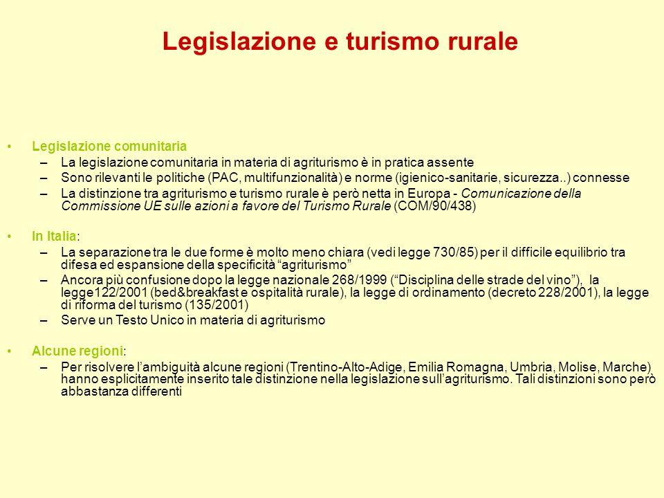 Legislazione e turismo rurale Legislazione comunitaria –La legislazione comunitaria in materia di agriturismo è in pratica assente –Sono rilevanti le