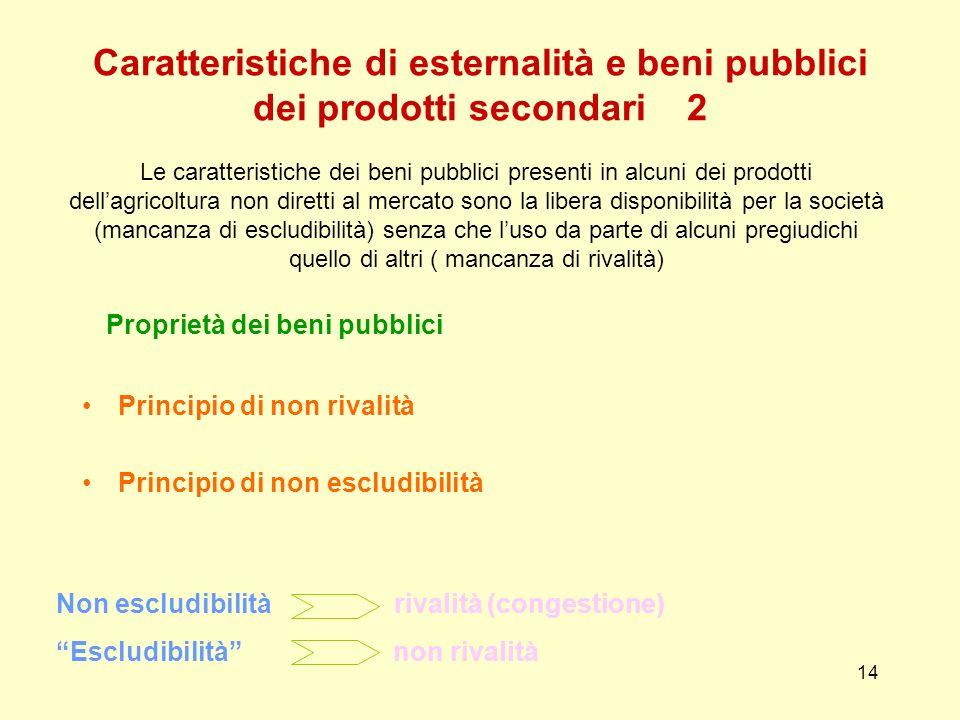 14 Proprietà dei beni pubblici Principio di non rivalità Principio di non escludibilità Caratteristiche di esternalità e beni pubblici dei prodotti se