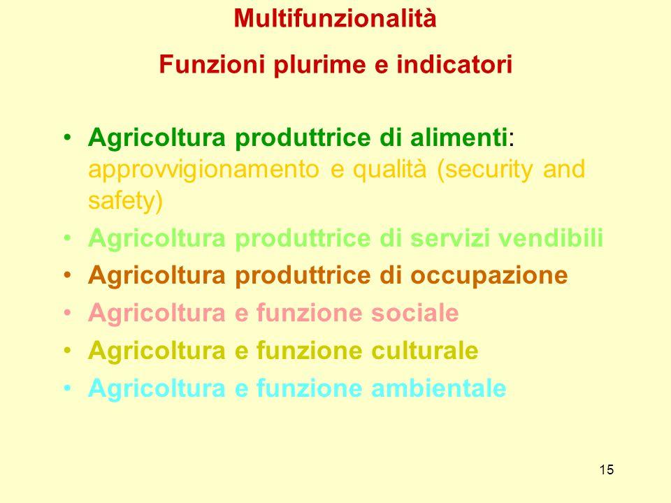 15 Multifunzionalità Funzioni plurime e indicatori Agricoltura produttrice di alimenti: approvvigionamento e qualità (security and safety) Agricoltura