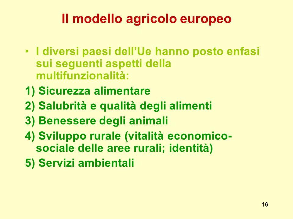16 Il modello agricolo europeo I diversi paesi dellUe hanno posto enfasi sui seguenti aspetti della multifunzionalità: 1) Sicurezza alimentare 2) Salu