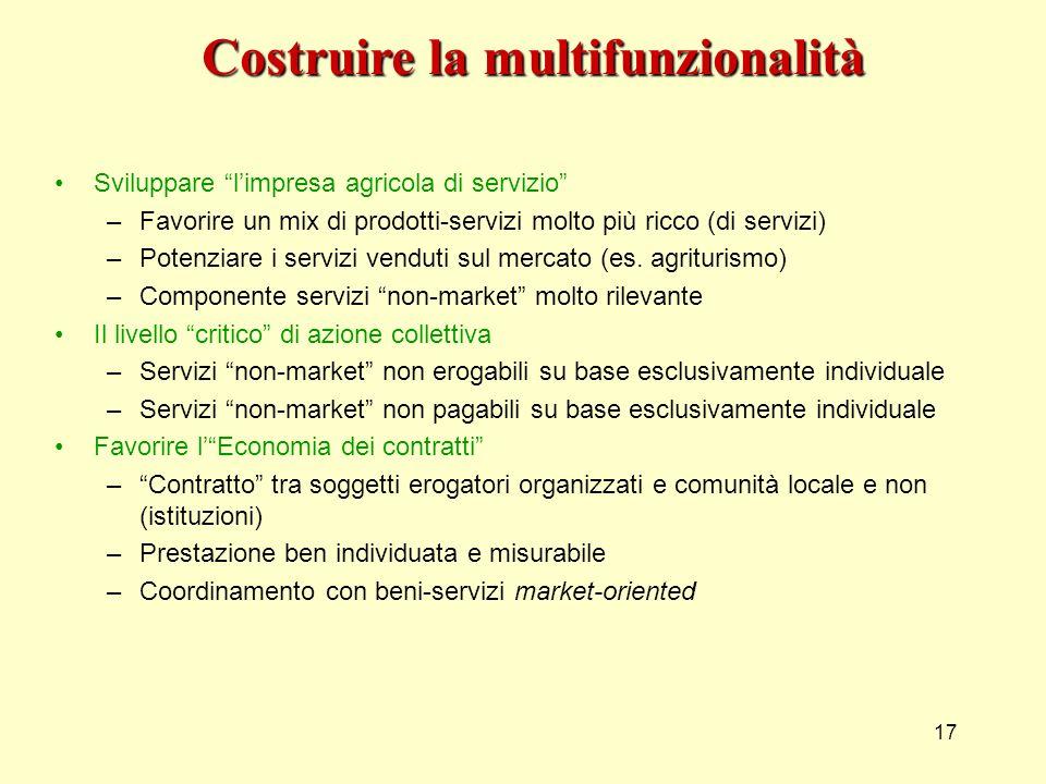 17 Costruire la multifunzionalità Sviluppare limpresa agricola di servizio –Favorire un mix di prodotti-servizi molto più ricco (di servizi) –Potenzia