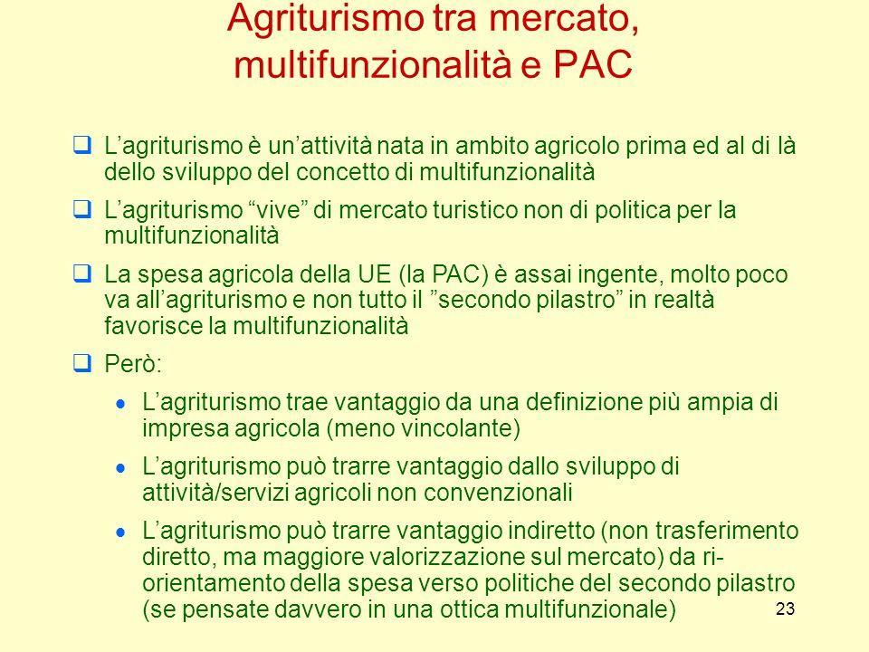23 Agriturismo tra mercato, multifunzionalità e PAC Lagriturismo è unattività nata in ambito agricolo prima ed al di là dello sviluppo del concetto di