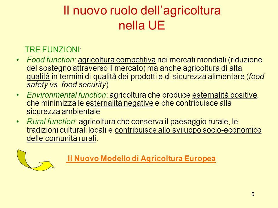 5 Il nuovo ruolo dellagricoltura nella UE TRE FUNZIONI: Food function: agricoltura competitiva nei mercati mondiali (riduzione del sostegno attraverso