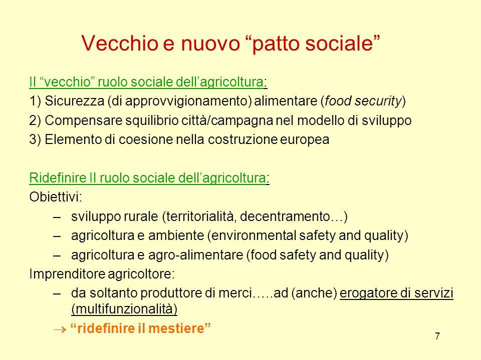 7 Vecchio e nuovo patto sociale Il vecchio ruolo sociale dellagricoltura: 1) Sicurezza (di approvvigionamento) alimentare (food security) 2) Compensar