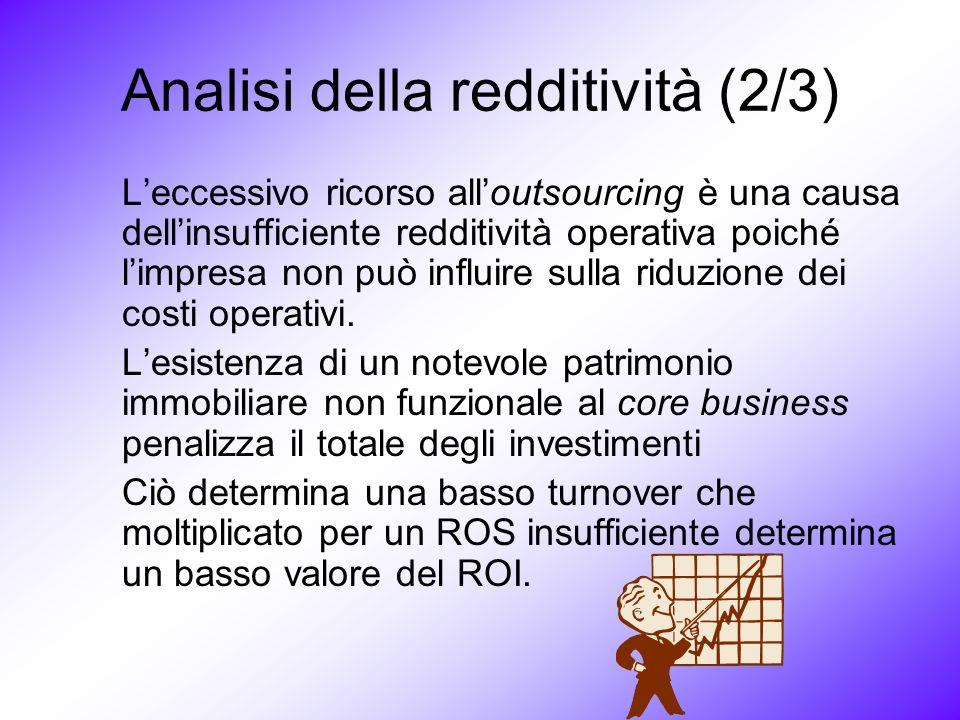 Analisi della redditività (2/3) Leccessivo ricorso alloutsourcing è una causa dellinsufficiente redditività operativa poiché limpresa non può influire sulla riduzione dei costi operativi.