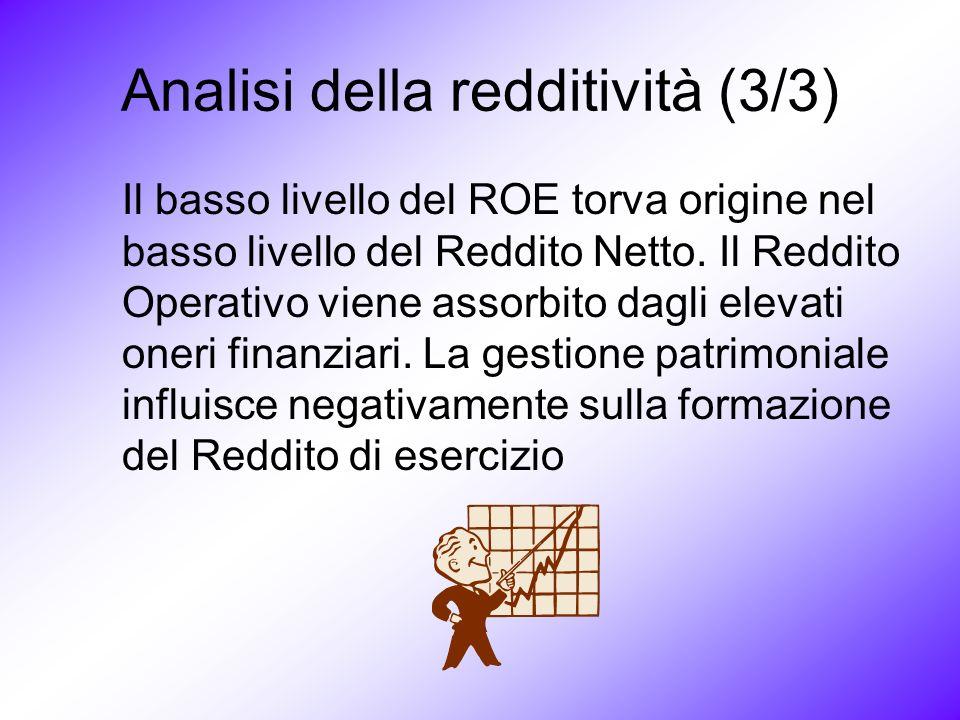 Analisi della redditività (3/3) Il basso livello del ROE torva origine nel basso livello del Reddito Netto.