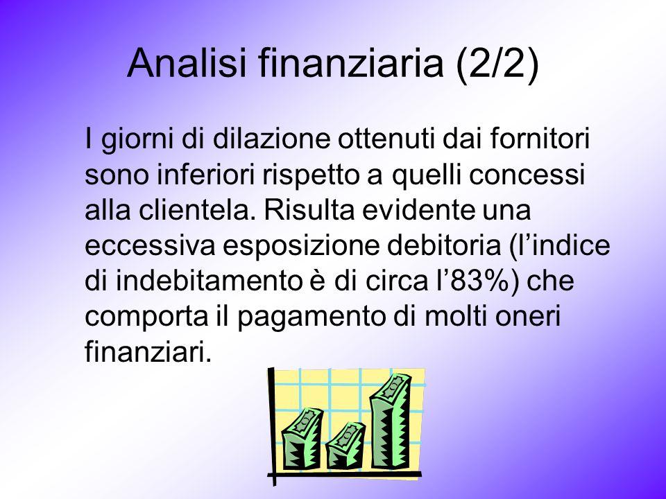 Analisi finanziaria (2/2) I giorni di dilazione ottenuti dai fornitori sono inferiori rispetto a quelli concessi alla clientela.