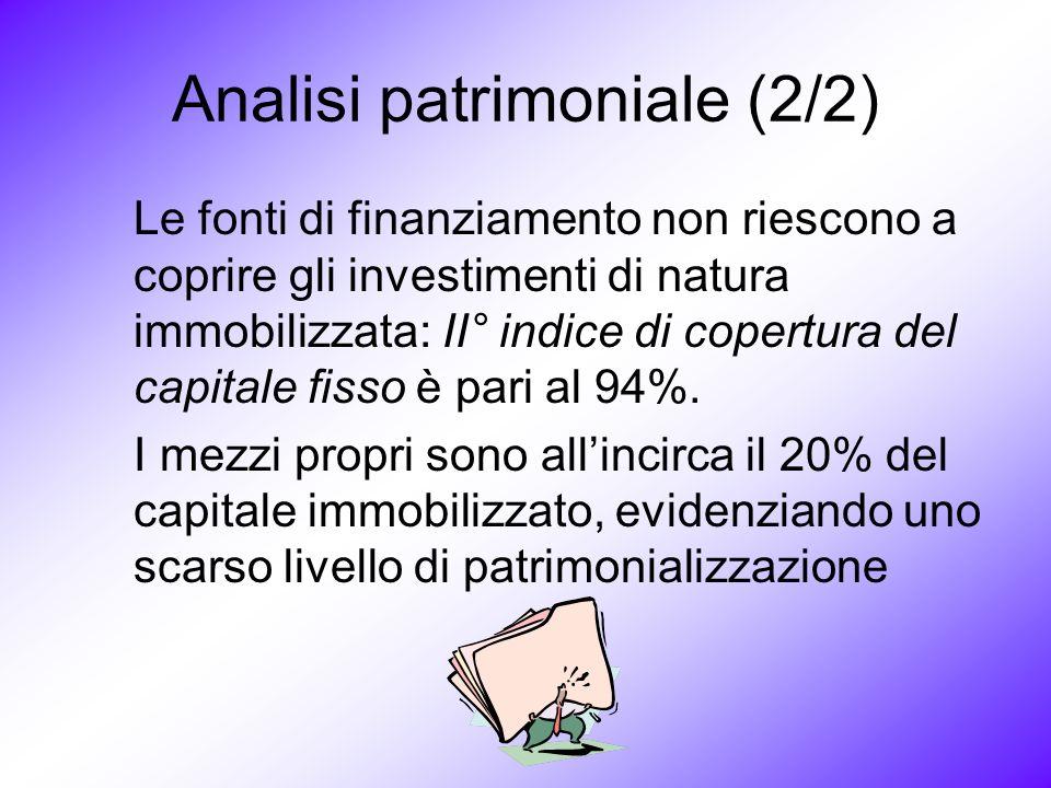 Analisi patrimoniale (2/2) Le fonti di finanziamento non riescono a coprire gli investimenti di natura immobilizzata: II° indice di copertura del capitale fisso è pari al 94%.