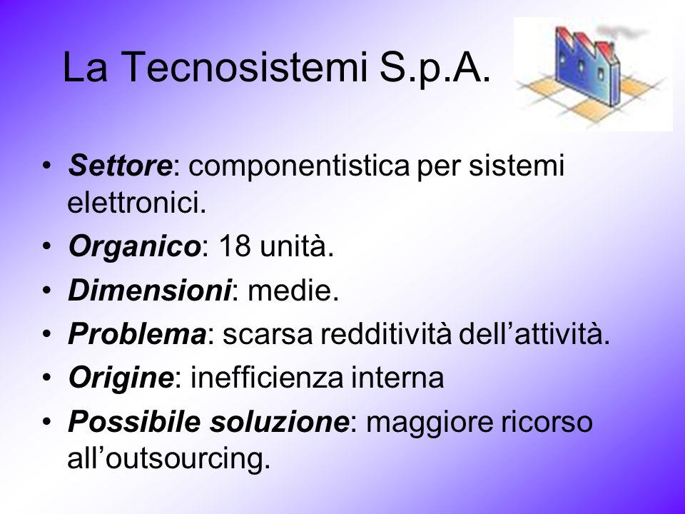 La Tecnosistemi S.p.A. Settore: componentistica per sistemi elettronici.