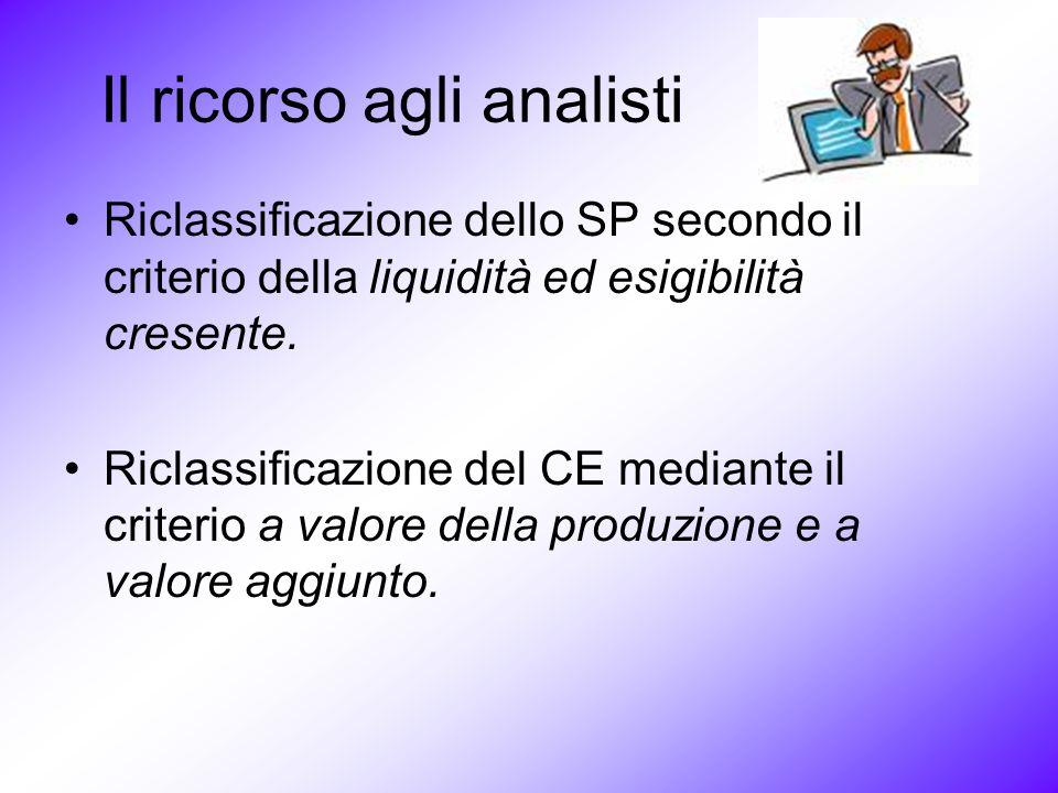Il ricorso agli analisti Riclassificazione dello SP secondo il criterio della liquidità ed esigibilità cresente.