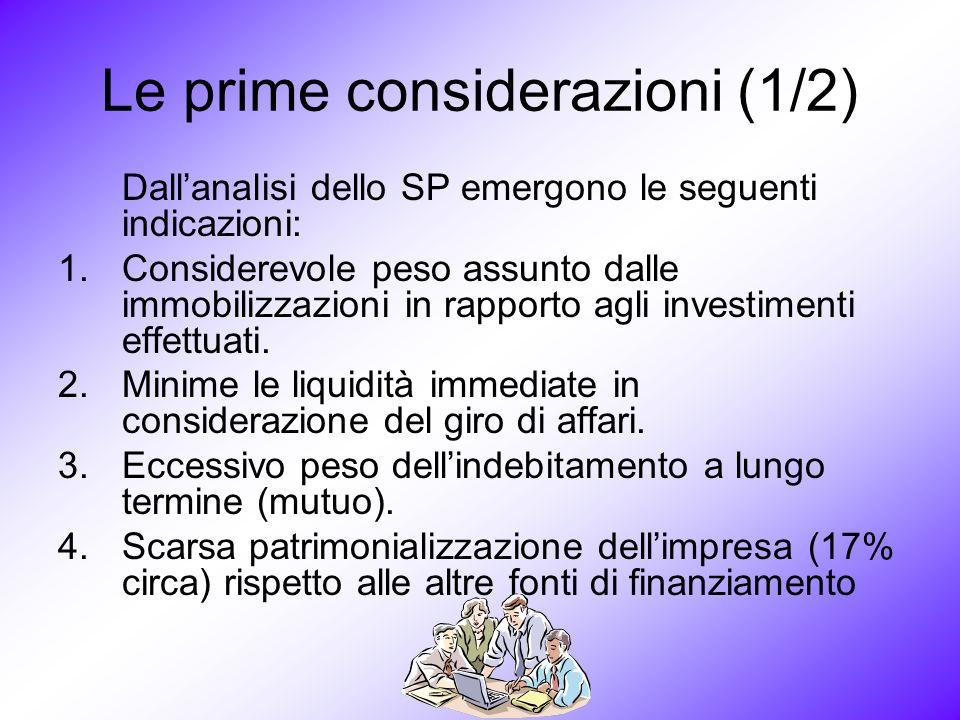 Le prime considerazioni (1/2) Dallanalisi dello SP emergono le seguenti indicazioni: 1.Considerevole peso assunto dalle immobilizzazioni in rapporto agli investimenti effettuati.
