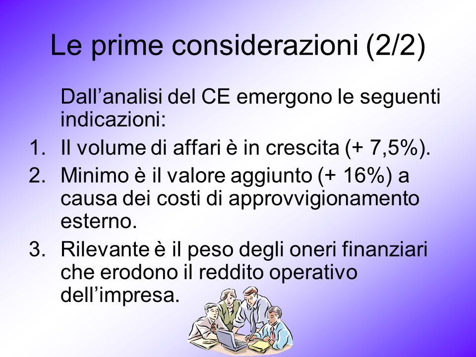 Le prime considerazioni (2/2) Dallanalisi del CE emergono le seguenti indicazioni: 1.Il volume di affari è in crescita (+ 7,5%).