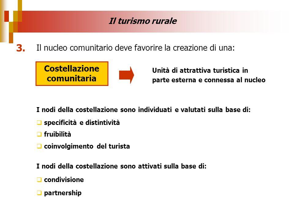 3. Il turismo rurale Costellazione comunitaria Il nucleo comunitario deve favorire la creazione di una: Unità di attrattiva turistica in parte esterna