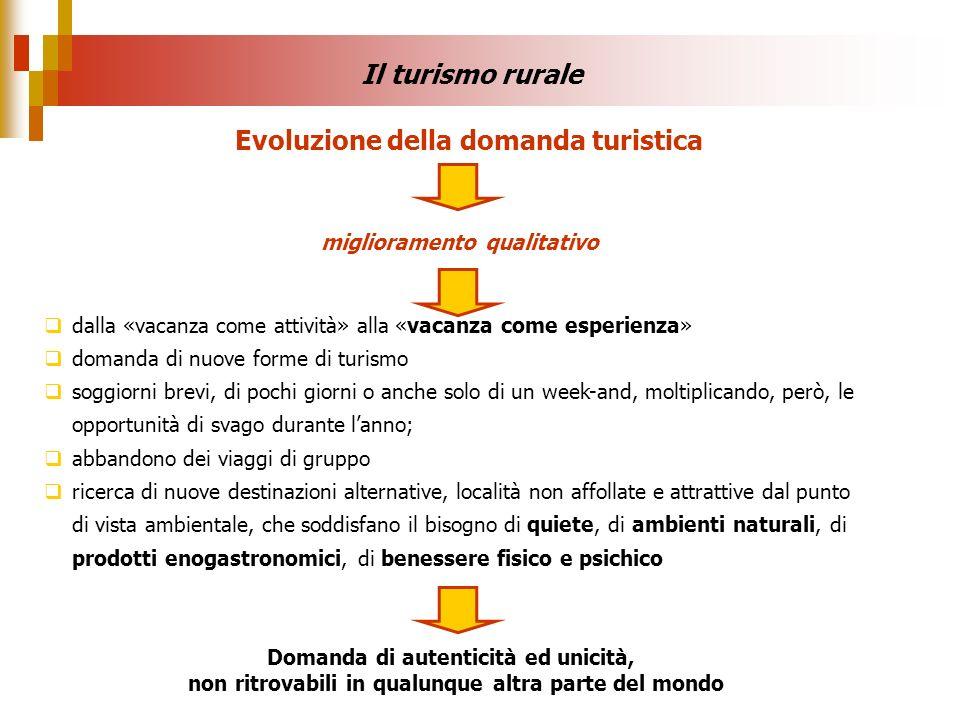 Carta del Turismo Sostenibile di Lanzarote Nel 1995 si giunge allelaborazione della Carta del Turismo Sostenibile di Lanzarote con lintenzione di promuovere ai diversi livelli di governo e in tutti i soggetti coinvolti nella filiera turistica, ladozione di un modello di sviluppo ecologicamente sopportabile a lungo termine, economicamente vitale e eticamente e socialmente equo per le comunità locali Carta di Rimini Nel 2001, a seguito della Conferenza Internazionale sul Turismo Sostenibile, è stata redatta la Carta di Rimini, documento che racchiude i principi e le strategie su cui deve fondarsi il turismo sostenibile, con un particolare riferimento alla relazione tra industria turistica e sviluppo sostenibile 2.