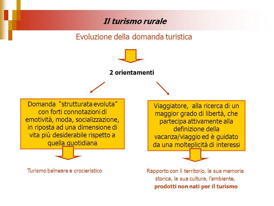 Il turismo rurale Evoluzione della domanda turistica 2 orientamenti Domanda strutturata evoluta con forti connotazioni di emotività, moda, socializzaz