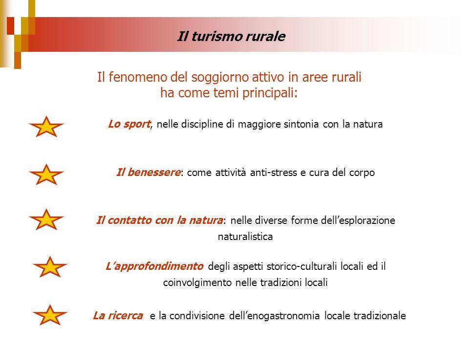 Il turismo rurale Il fenomeno del soggiorno attivo in aree rurali ha come temi principali: Lo sport, nelle discipline di maggiore sintonia con la natu