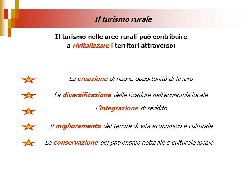 Il turismo rurale rivitalizzare Il turismo nelle aree rurali può contribuire a rivitalizzare i territori attraverso: La creazione di nuove opportunità