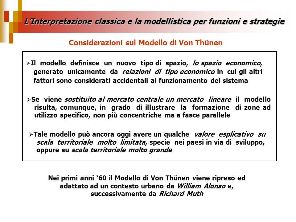 LInterpretazione classica e la modellistica per funzioni e strategie Considerazioni sul Modello di Von Thünen Il modello definisce un nuovo tipo di sp