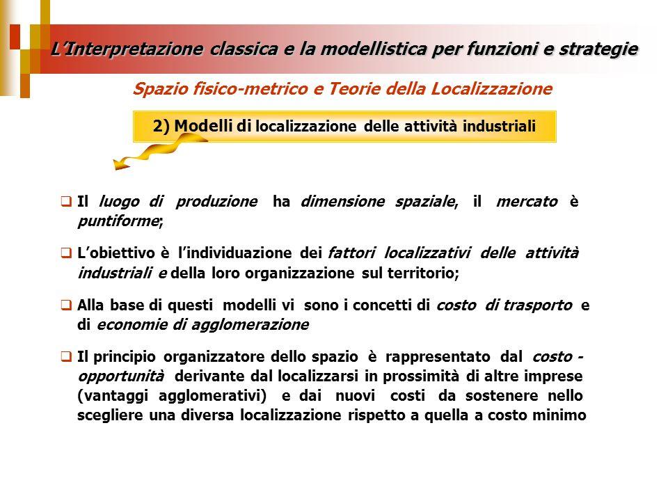 2) Modelli di localizzazione delle attività industriali LInterpretazione classica e la modellistica per funzioni e strategie Spazio fisico-metrico e T