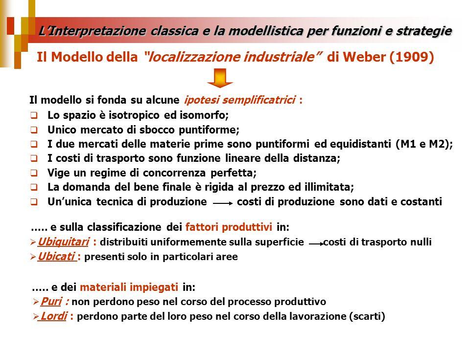 LInterpretazione classica e la modellistica per funzioni e strategie Il Modello della localizzazione industriale di Weber (1909) Il modello si fonda s