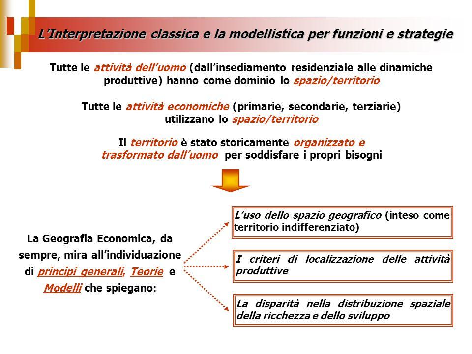 LInterpretazione classica e la modellistica per funzioni e strategie Tutte le attività delluomo (dallinsediamento residenziale alle dinamiche produtti