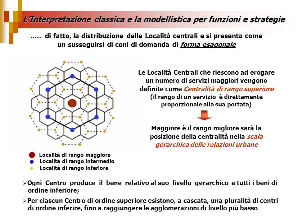 LInterpretazione classica e la modellistica per funzioni e strategie Ogni Centro produce il bene relativo al suo livello gerarchico e tutti i beni di