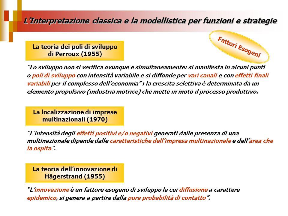 LInterpretazione classica e la modellistica per funzioni e strategie La teoria dei poli di sviluppo di Perroux (1955) Lo sviluppo non si verifica ovun