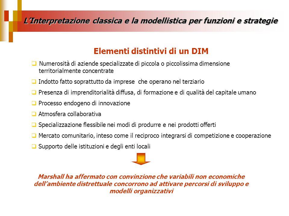 LInterpretazione classica e la modellistica per funzioni e strategie Elementi distintivi di un DIM Numerosità di aziende specializzate di piccola o pi