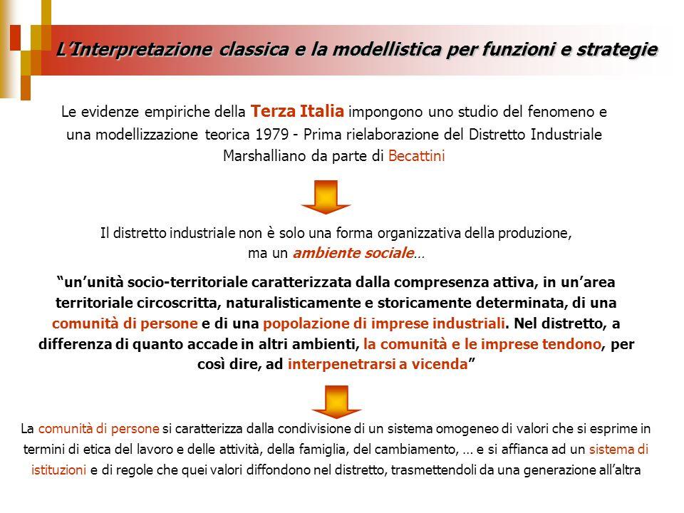 LInterpretazione classica e la modellistica per funzioni e strategie Il distretto industriale non è solo una forma organizzativa della produzione, ma