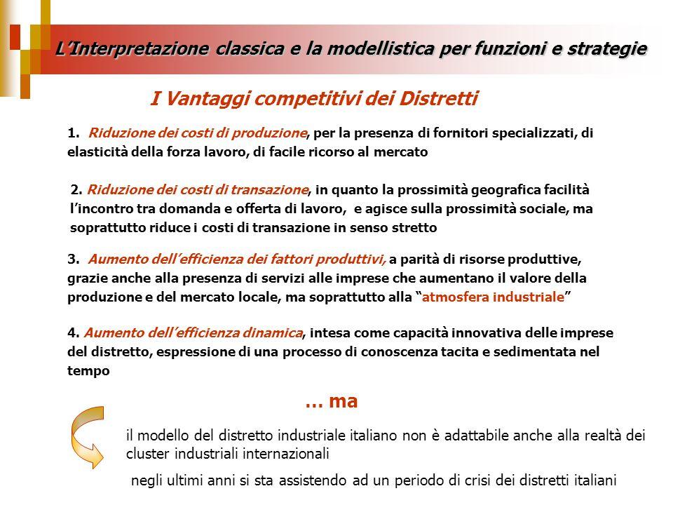 LInterpretazione classica e la modellistica per funzioni e strategie 1. Riduzione dei costi di produzione, per la presenza di fornitori specializzati,