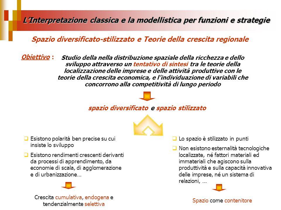 LInterpretazione classica e la modellistica per funzioni e strategie Spazio diversificato-stilizzato e Teorie della crescita regionale Obiettivo : Stu