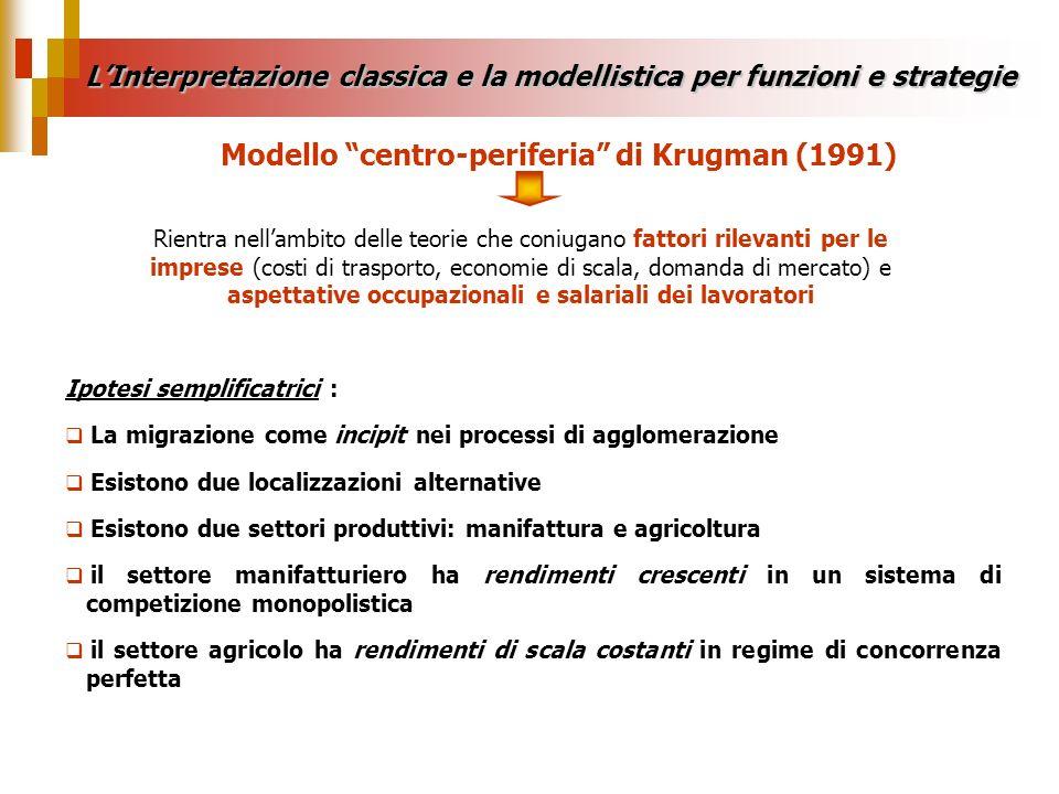 LInterpretazione classica e la modellistica per funzioni e strategie Modello centro-periferia di Krugman (1991) Ipotesi semplificatrici : La migrazion