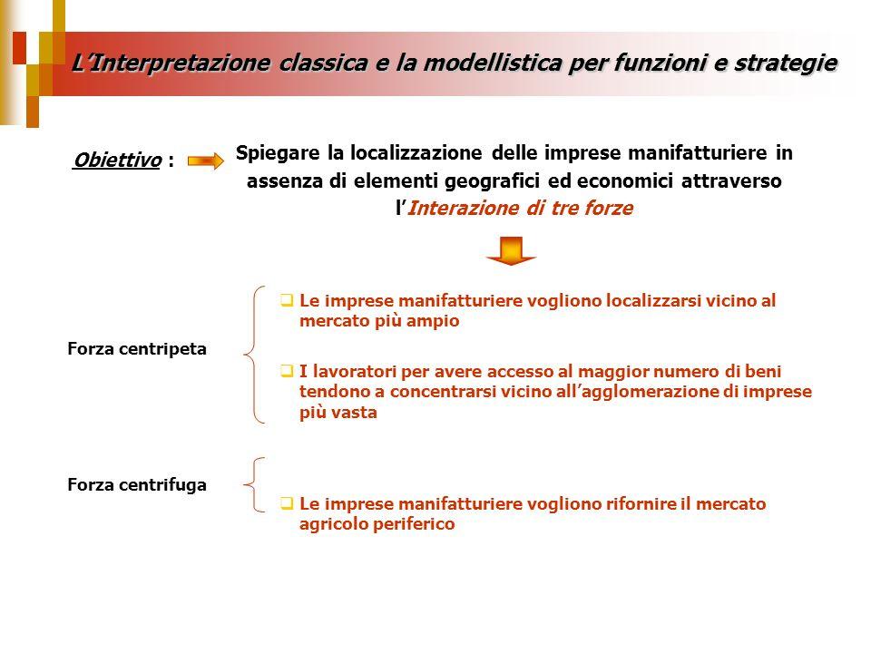 Spiegare la localizzazione delle imprese manifatturiere in assenza di elementi geografici ed economici attraverso lInterazione di tre forze Obiettivo