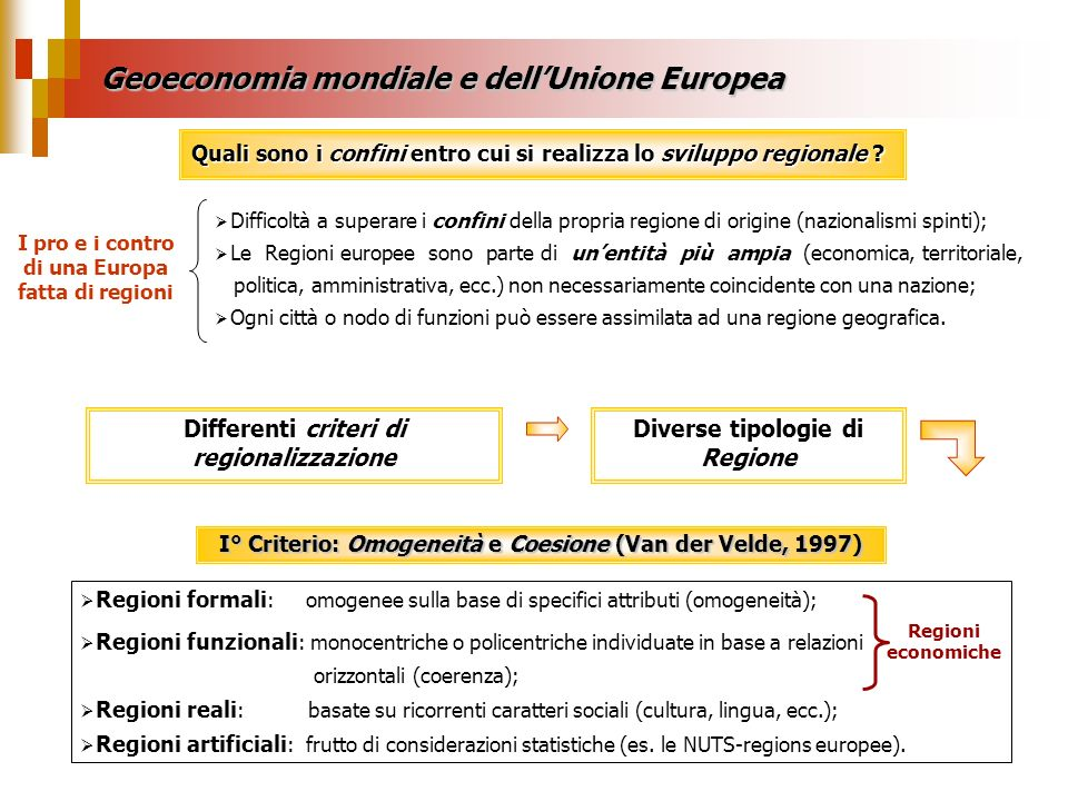 Geoeconomia mondiale e dellUnione Europea Quali sono i confini entro cui si realizza lo sviluppo regionale ? Diverse tipologie di Regione Differenti c