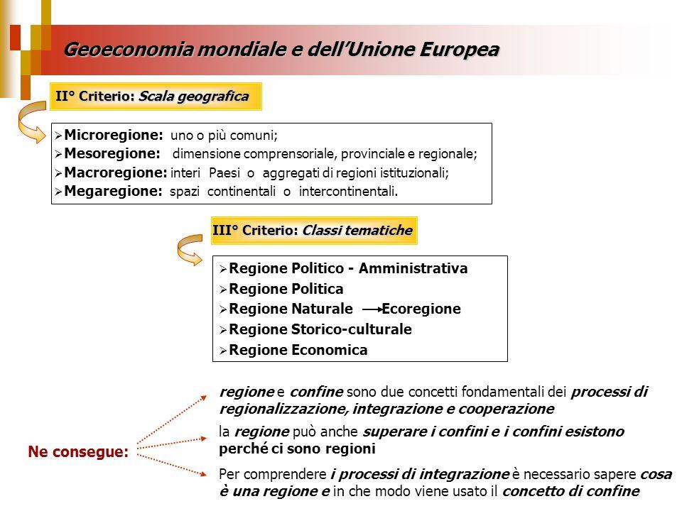 Microregione: uno o più comuni; Mesoregione: dimensione comprensoriale, provinciale e regionale; Macroregione: interi Paesi o aggregati di regioni ist