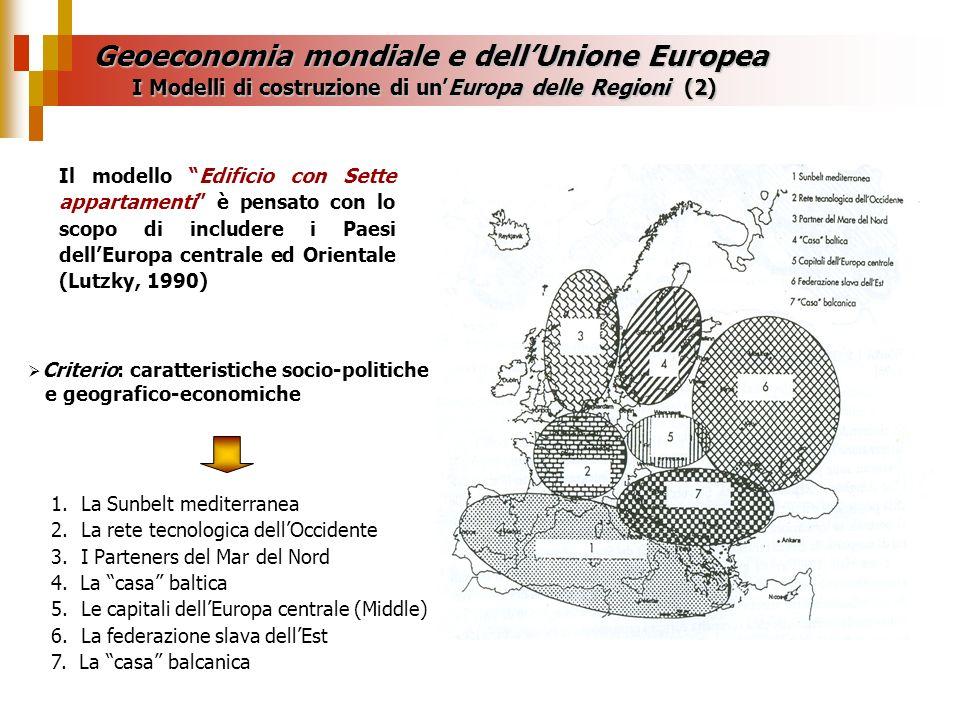 Geoeconomia mondiale e dellUnione Europea Il modello Edificio con Sette appartamenti è pensato con lo scopo di includere i Paesi dellEuropa centrale ed Orientale (Lutzky, 1990) Criterio: caratteristiche socio-politiche e geografico-economiche I Modelli di costruzione di unEuropa delle Regioni (2) 1.