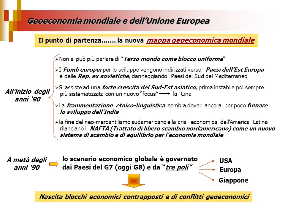 Geoeconomia mondiale e dellUnione Europea Il punto di partenza....... la nuova mappa geoeconomica mondiale Allinizio degli anni 90 Non si può più parl
