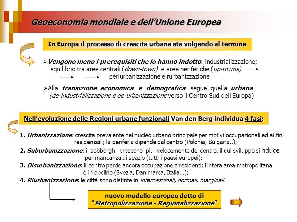 Geoeconomia mondiale e dellUnione Europea In Europa il processo di crescita urbana sta volgendo al termine Vengono meno i prerequisiti che lo hanno indotto: industrializzazione; squilibrio tra aree centrali (down-town) e aree periferiche (up-towns) periurbanizzazione e rurbanizzazione Alla transizione economica e demografica segue quella urbana (de-industrializzazione e de-urbanizzazione verso il Centro Sud dellEuropa) Nellevoluzione delle Regioni urbane funzionali Van den Berg individua 4 fasi: 1.