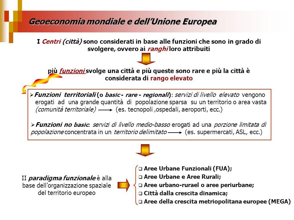Geoeconomia mondiale e dellUnione Europea Le ricerche condotte dallESPON (European Spatial Planning Observation Network) tra il 2002 - 2004 hanno portato alla individuazione di: -1595 Functional Urban Areas (FUAs) con più di 50.000 abitanti - 149 di queste sono Aree Metropolitane - 76 sono classificate come Metropolitan European Growth Areas (MEGAs) costruzione di un sistema urbano europeo policentrico Global nodes (2 MEGAs); European Engines (13 MEGAs); Strong MEGAS (11 MEGAs); Potential MEGAS (26 MEGAs); Weak MEGAS (24 MEGAs).