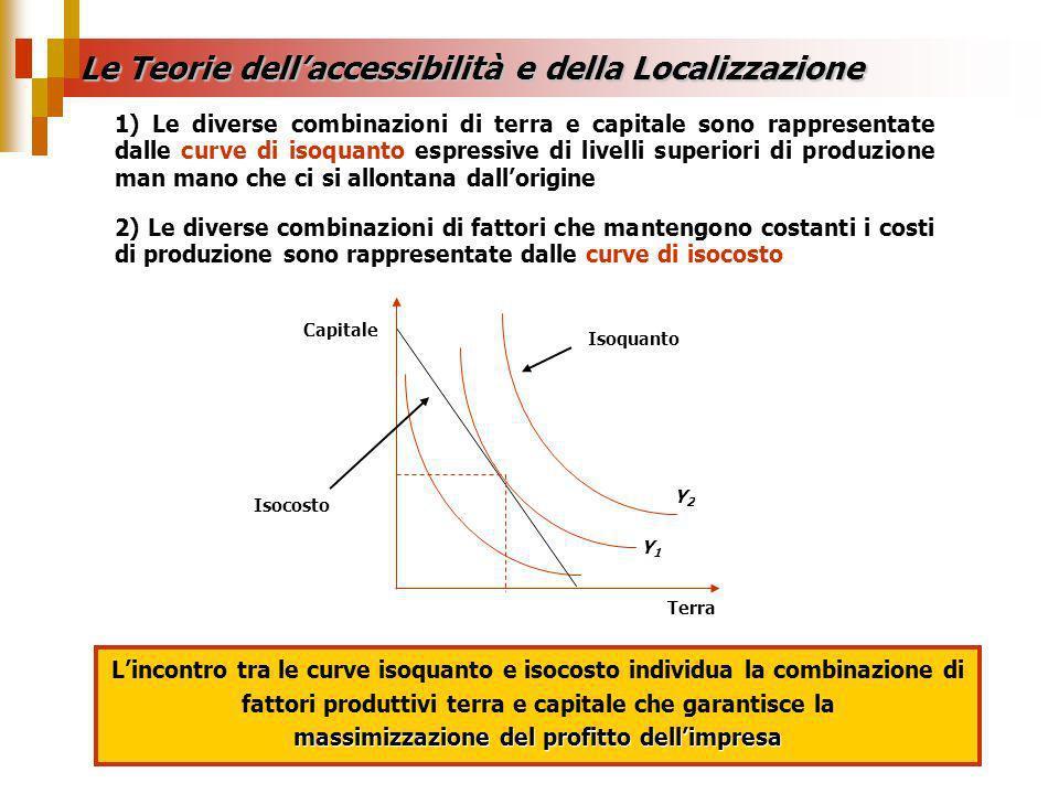 Rendita unitaria Centro Distanza Curva di rendita effettiva dodo d1d1 R(d 1 ) R(d o ) Le Teorie dellaccessibilità e della Localizzazione