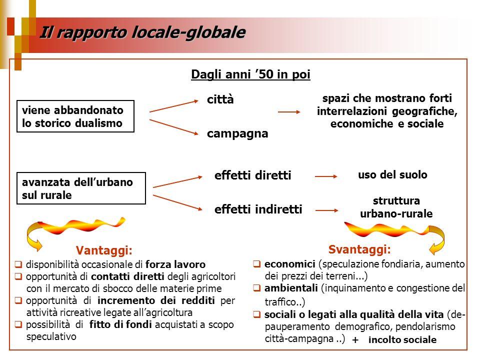 Il rapporto locale-globale viene abbandonato lo storico dualismo città campagna spazi che mostrano forti interrelazioni geografiche, economiche e soci